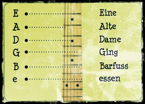 Namen der Gitarrensaiten